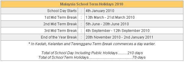 cuti-sekolah-2010